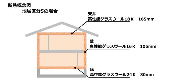 古い家屋のリフォームで一棟丸ごと断熱 年間の空調コストを4割削減