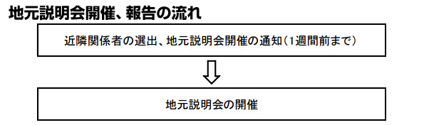 大分県別府市、無秩序な新エネ導入は「NO」 事前手続き要綱を制定