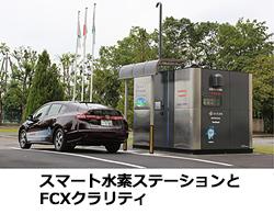 さいたま市に「パッケージ型」水素ステーション 簡単に設置できる新タイプ