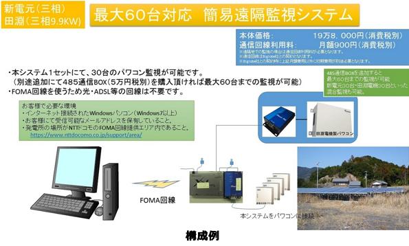 ファインウッズ社の太陽光発電監視システム、田淵電機製パワコンに対応