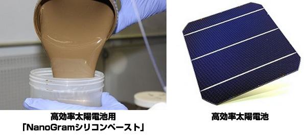 新タイプの太陽電池をさらに高効率化 帝人のインク材料・加工技術