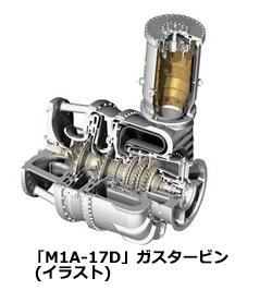 自動的に都市ガスから液体燃料に切り替える非常用兼用コジェネシステム