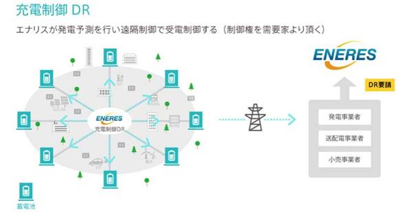 東芝ITCの蓄電池、エナリスの充電制御デマンドレスポンスに10000台採用