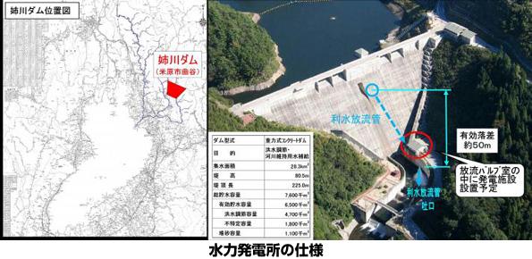 滋賀県、治水用ダムに小水力発電設備(1MW)導入 事業者の公募スタート
