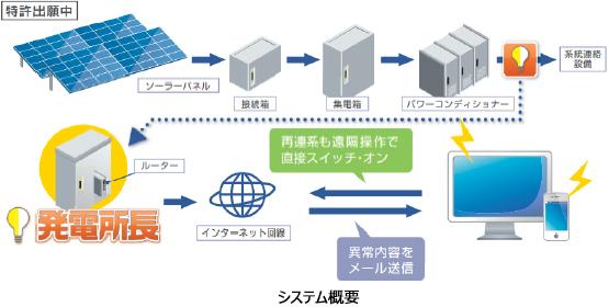 PC・スマホで運転/停止も指示 太陽光発電所を遠隔制御する監視システム