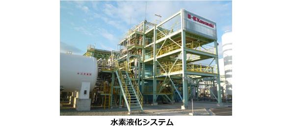 水素インフラ、液化で効率的に 川崎重工の純国産・産業用水素液化システム