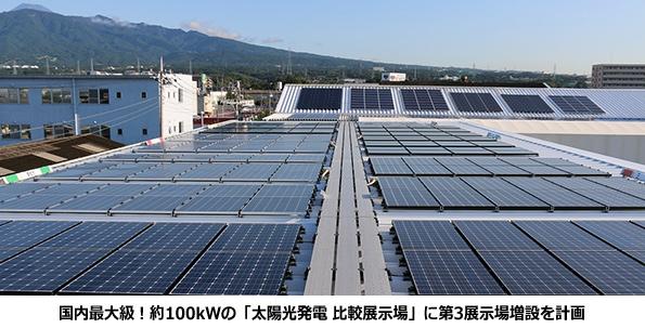 静岡県にパワーコンディショナの変換効率を比較する太陽光発電展示場