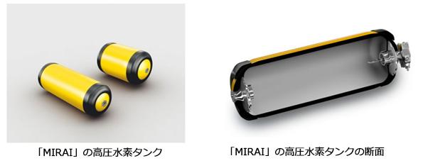 トヨタの燃料電池車「MIRAI」 高圧水素タンクの一番内側はナイロン樹脂