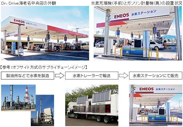 JX日鉱日石エネルギーの水素販売価格、1,000円/kgに決定