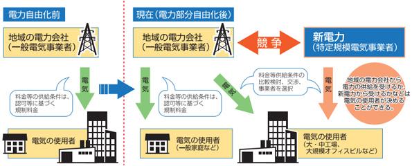大阪府、「安い・環境にいい」電力を調達する方法のセミナーを開催