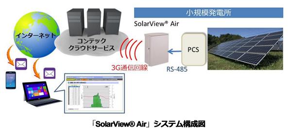 サンテックパワー、小規模太陽光発電向けの遠隔監視装置を3月に発売予定