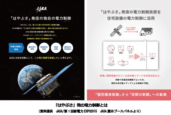 小惑星探査機『はやぶさ』の技術で電力ピークカットするエアコン、実験開始