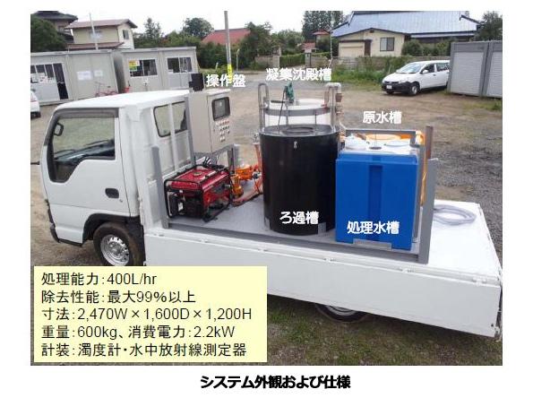 セシウムを含む除染排水を現場で処理、放射能濃度を監視できる可搬式装置