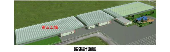 トリジェネレーションシステムを備えた植物工場、さらに温泉熱活用のため拡張