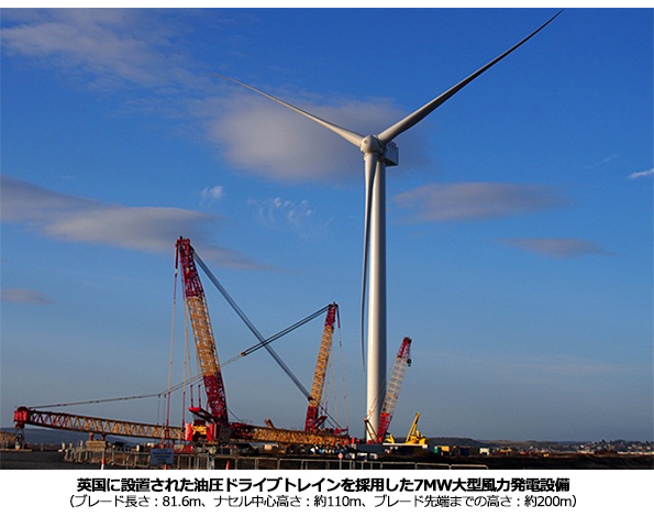 イギリスに7MWの大型風力発電 三菱重工の油圧ドライブトレインを搭載