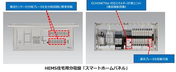 HEMS機能を備えた住宅用分電盤 東芝ライテックが新発売