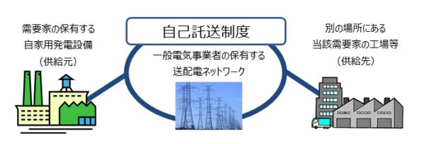 横浜市、廃棄物発電の電力を地産地消 自己託送制度を活用した新たな取組み