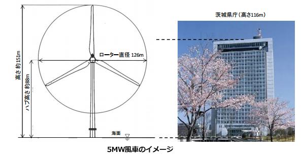 茨城県鹿島港の洋上風力発電、ウインド・パワー・エナジーが建設開始