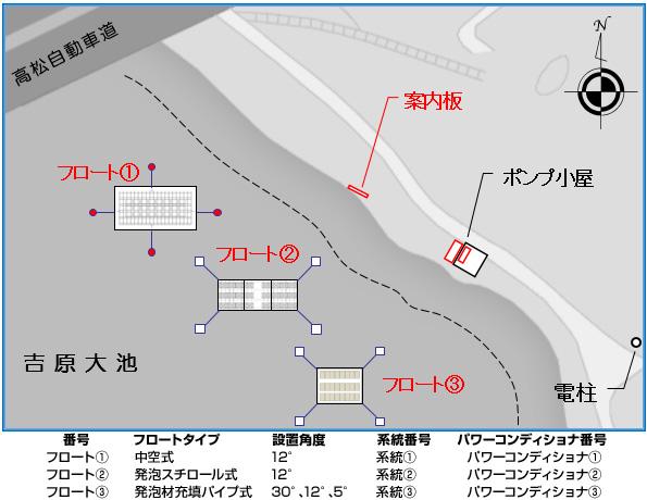 香川県、フロート型太陽光発電システムの実証実験を継続する事業者を募集