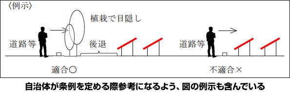 自治体向け、宮崎県の「景観を考慮した太陽光発電の設置規制の指針」
