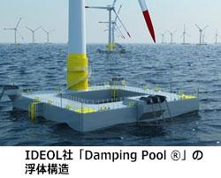 日立造船、浮体式洋上風力発電に関する技術で仏ベンチャーと提携