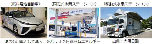 神奈川県、2020年度に燃料電池車5000台 水素ステーションは25カ所が目標