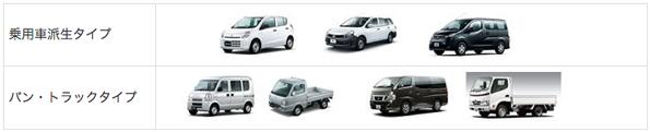 今より23.4%燃費を改善 小型貨物自動車の新トップランナー基準が決定