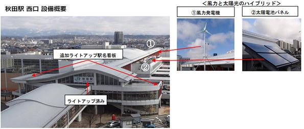 JR秋田駅、小形風力発電システムを導入 太陽光発電とあわせてハイブリッドに