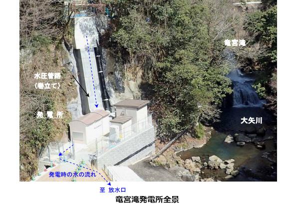 九州電力、熊本県で小水力発電所の運転開始 かんがい用水路の落差を利用