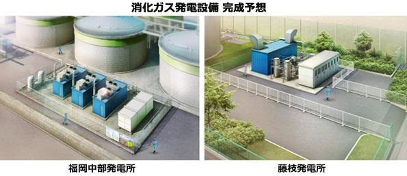 進む下水処理場での消化ガス発電 自治体は予算を使わず、企業が事業実施