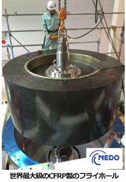 世界最大級の超電導フライホイール蓄電システム 実証機が完成、テスト開始