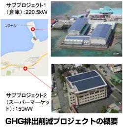 パラオの商用施設に太陽光発電を導入 削減したCO2は日本の成果に