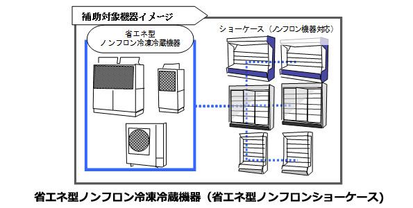 東京都、ショーケース型冷凍冷蔵庫に補助金 今年は国の補助金と併用可能