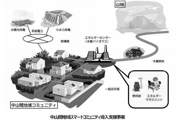 栃木県、木質バイオマス熱供給事業でスマートコミュニティ構築へ 提案を募集