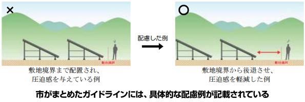 千葉県山武市、10月に景観条例施行 大規模な太陽光発電の建設は要審査に