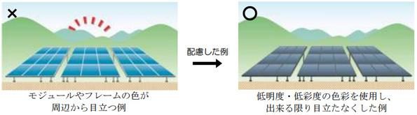山武市では、彩度の低い色のパネルが有利になることもある