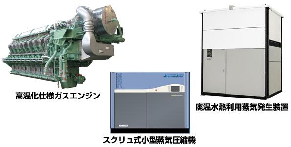 東京ガスなど新開発のコジェネレーションシステム(ガス)、総合効率71%に