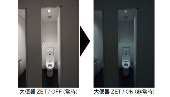 大便器 ZET ON/OFF