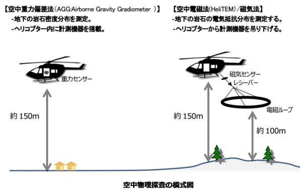 広大な東北地方の地熱資源 JOGMECがヘリコプターによる探査スタート
