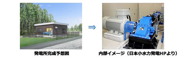 岐阜県中津川市に農業用水路を活用した小水力発電所 収益で維持費をカバー
