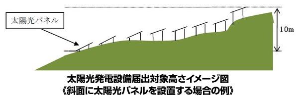 大分県中津市、太陽光発電の高さ規制で注意呼びかけ 観光地の景観守るため