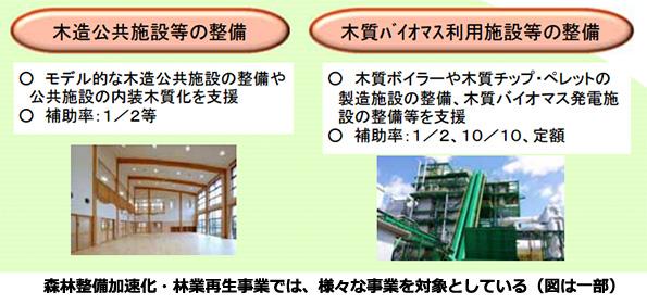木質チップ製造設備に補助金4億円 岩手県の木質バイオマス発電事業
