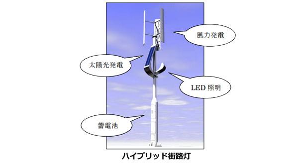 横浜市・みなとみらいに太陽光&風力発電のハイブリッド街路灯