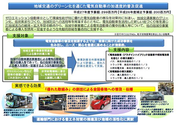 バス・タクシー・トラックの電気自動車・燃料電池車に補助金