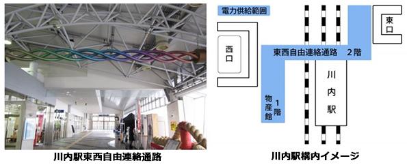 鹿児島県の川内駅、EMS・太陽光発電・風力発電・蓄電池など導入で防災拠点化