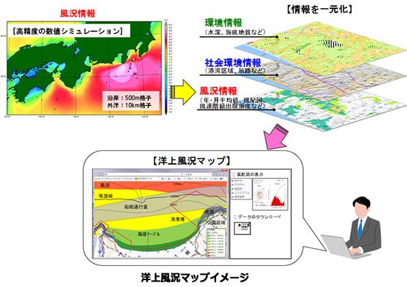 国内初の「洋上風況マップ」、2016年度末に完成予定