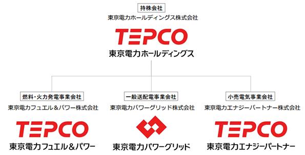 東京電力の新しいロゴマークが決定