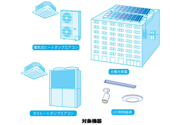 北海道札幌市、中小企業・町内会・NPOの新エネ・省エネ設備導入に補助金