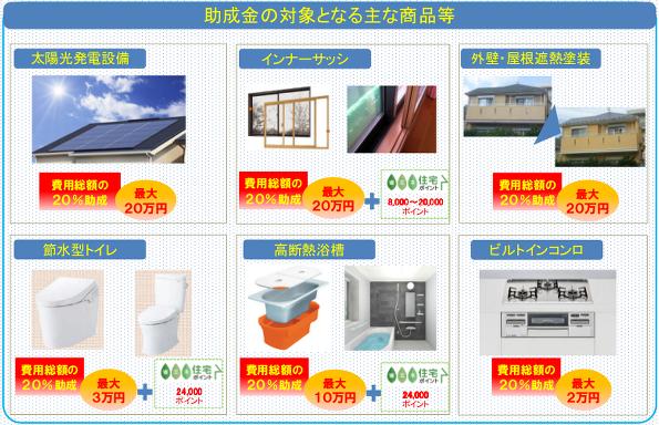 省エネリフォーム費用を一部助成、埼玉県の団地でミニエコタウン事業開始