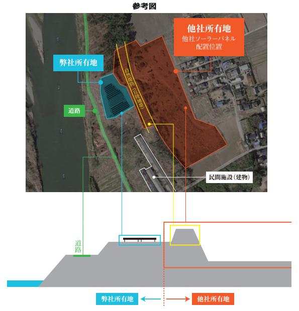 鬼怒川の堤防決壊、犯人扱いされた太陽光発電事業者が「濡れ衣」と訴え
